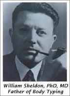 Dr. William H. Sheldon