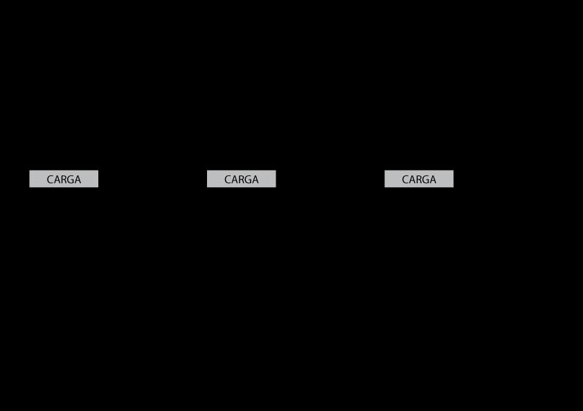 Curva-de-supercompensação-Adaptação-estável
